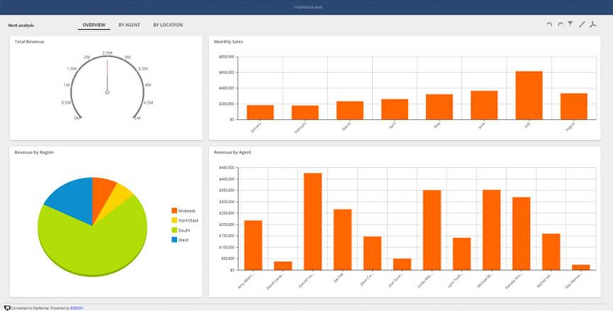 Flat Rental Interactive Sample