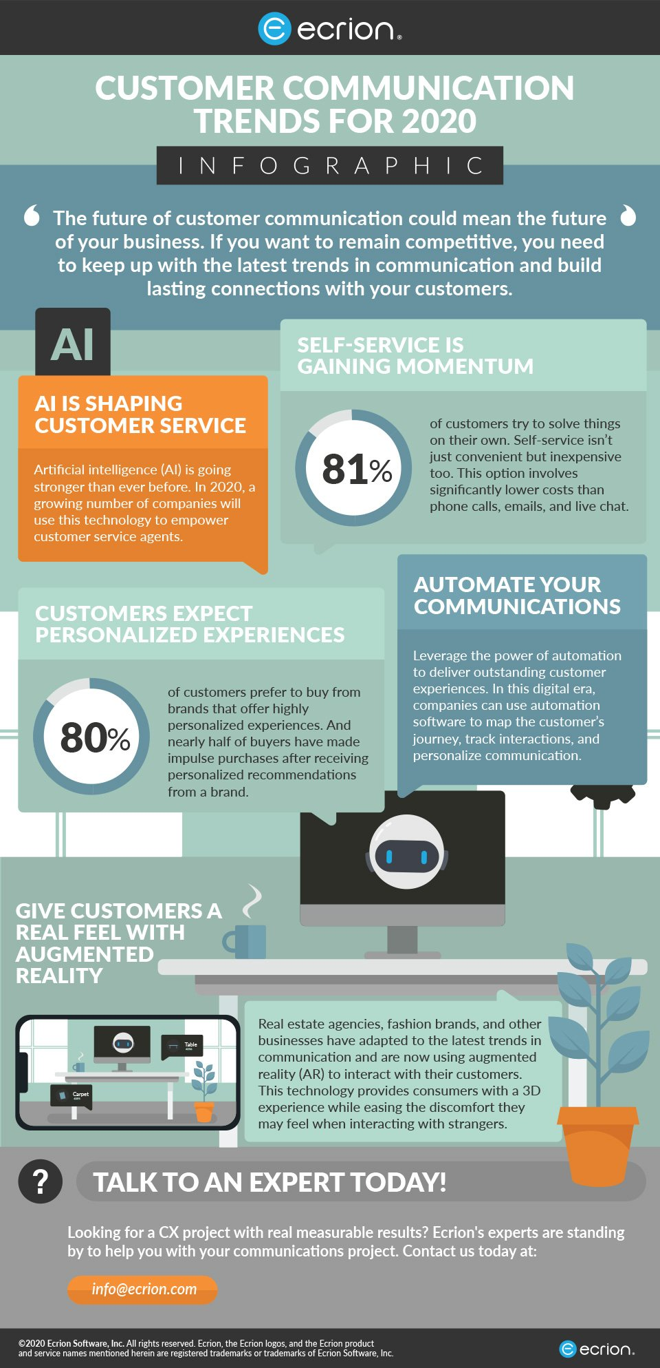 Customer communication trends for 2020 - Infographic