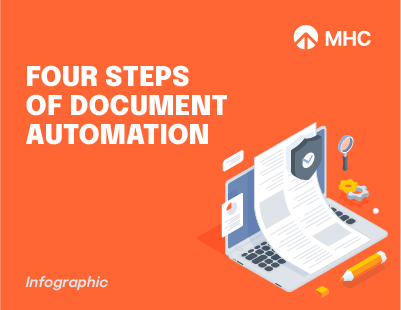 Four Steps of Document Automation Infographic Cover