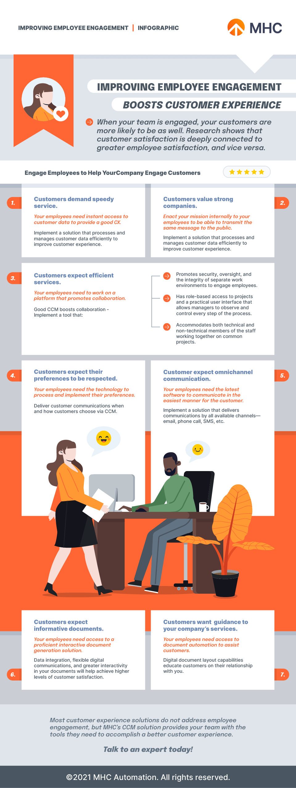 Improving Employee Engagement Boosts Customer Experience infographic