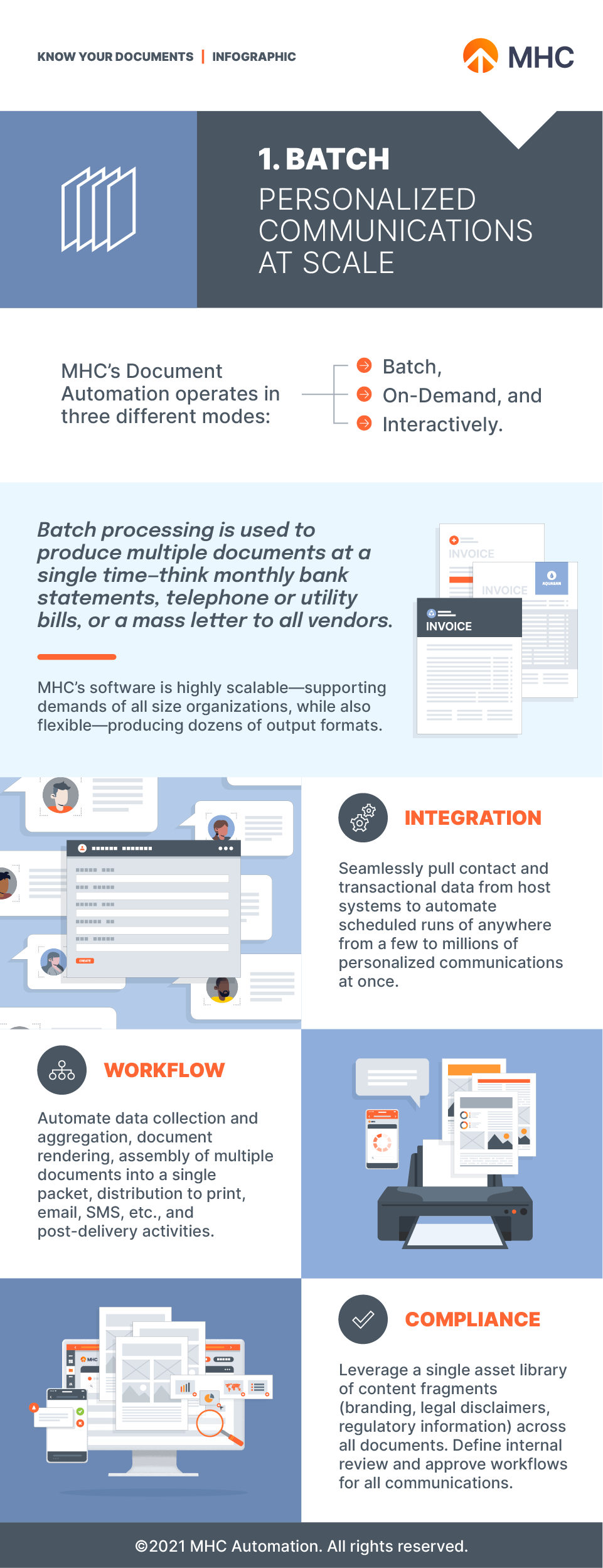 Batch Documents Infographic