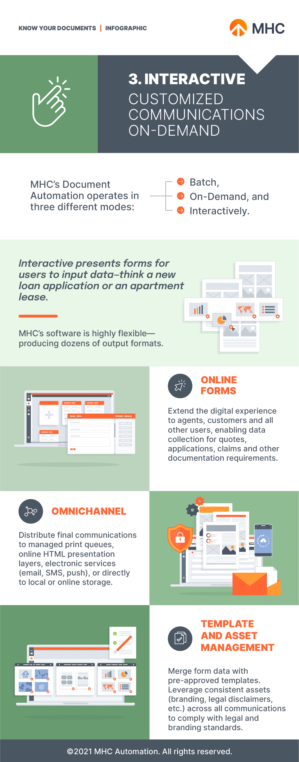 Interactive documents infographic