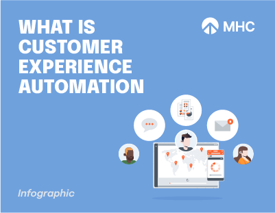 What is Customer Experience Automation cover