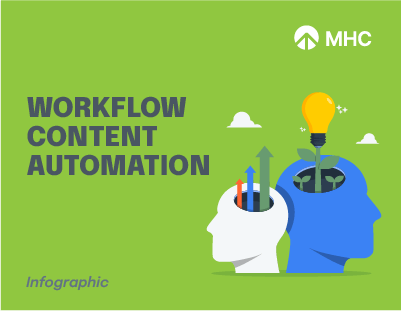 Workflow Content Automation cover