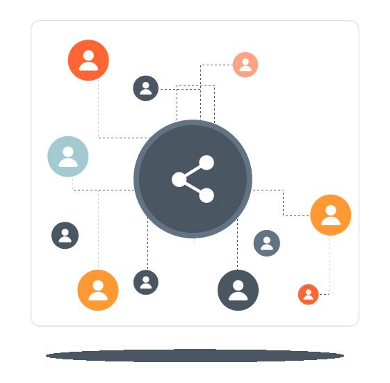 Integration and sharing