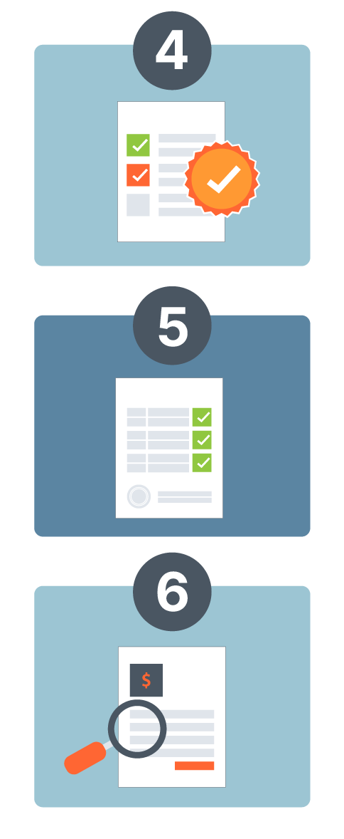 4 5 6 The Procure-to-Pay Process